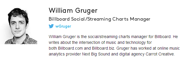 William Gruger's Billboard profile.