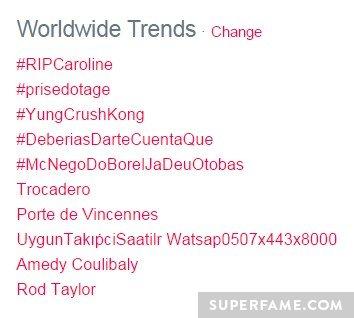Worldwide trend