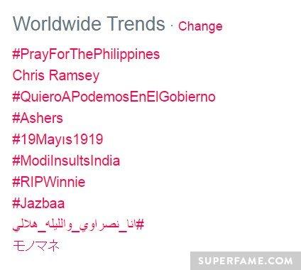 Worldwide trend.