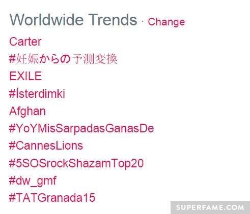 carter-worldwide-trend