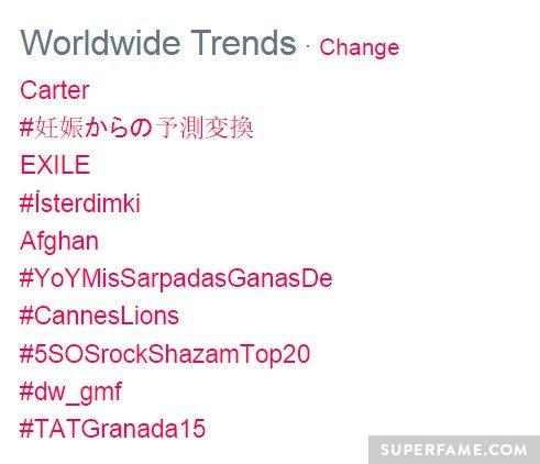 carter-worldwide-trend