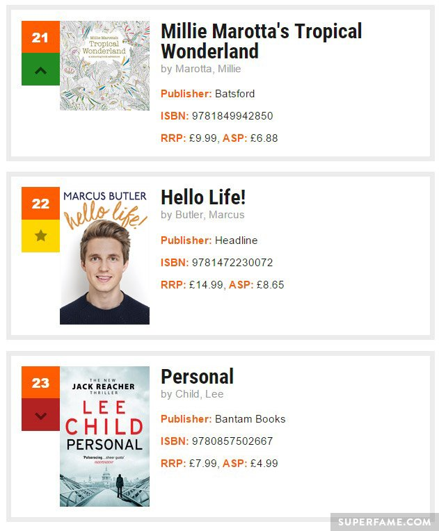 marcus-butler-hello-life-charts