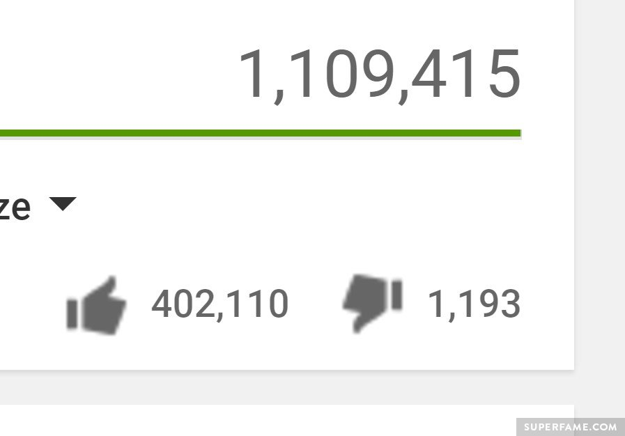 Goal Reached: 400,000 likes!
