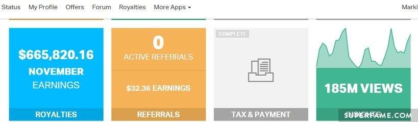 Markiplier's earnings.